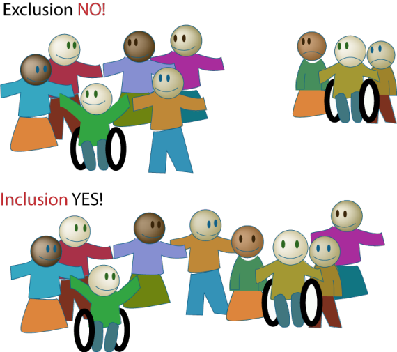 Graphical Image showing people being included and excluded